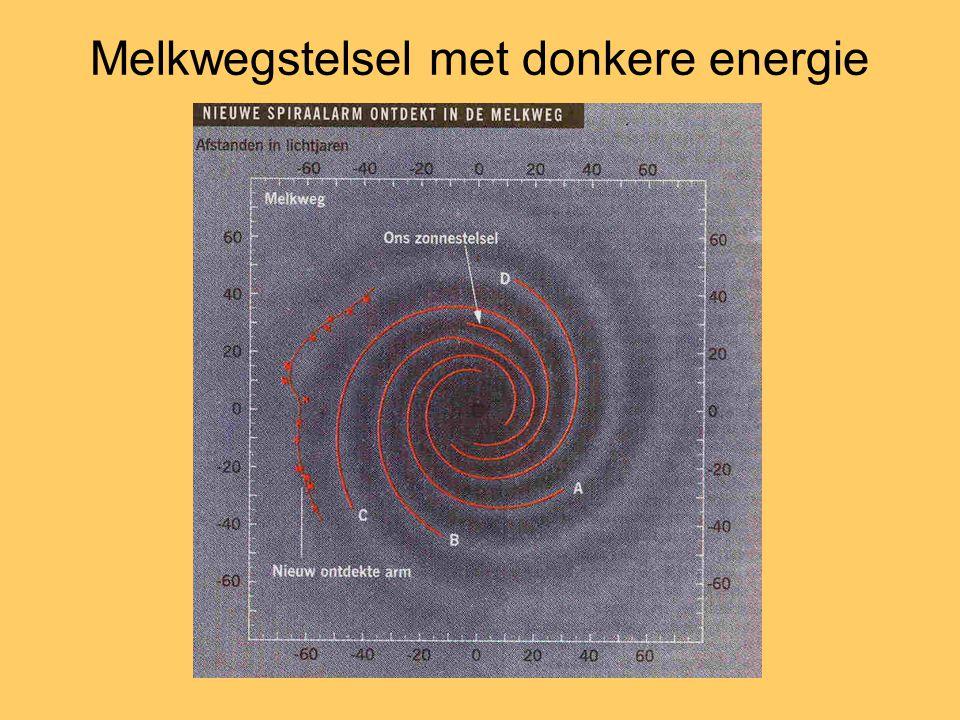 Melkwegstelsel met donkere energie