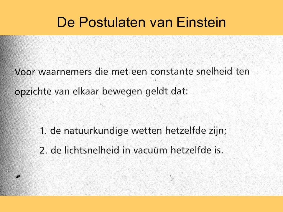 De Postulaten van Einstein
