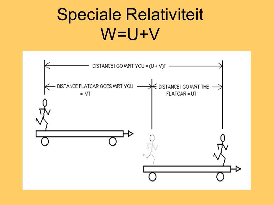 Speciale Relativiteit W=U+V