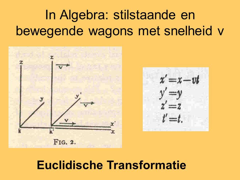 In Algebra: stilstaande en bewegende wagons met snelheid v Euclidische Transformatie