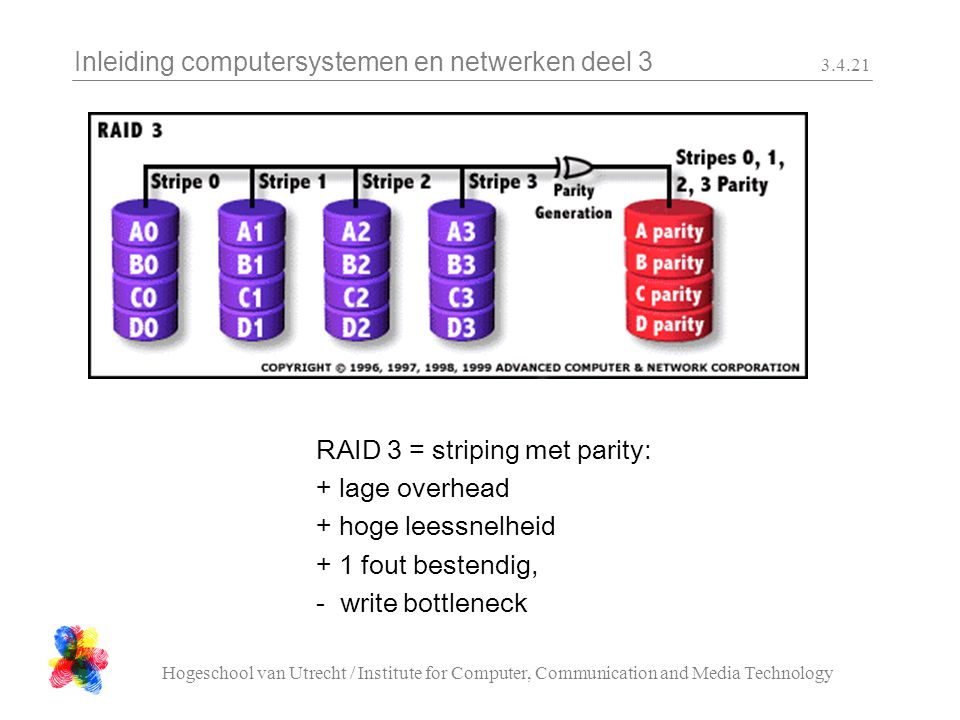 Inleiding computersystemen en netwerken deel 3 Hogeschool van Utrecht / Institute for Computer, Communication and Media Technology RAID 3 = striping met parity: + lage overhead + hoge leessnelheid + 1 fout bestendig, - write bottleneck