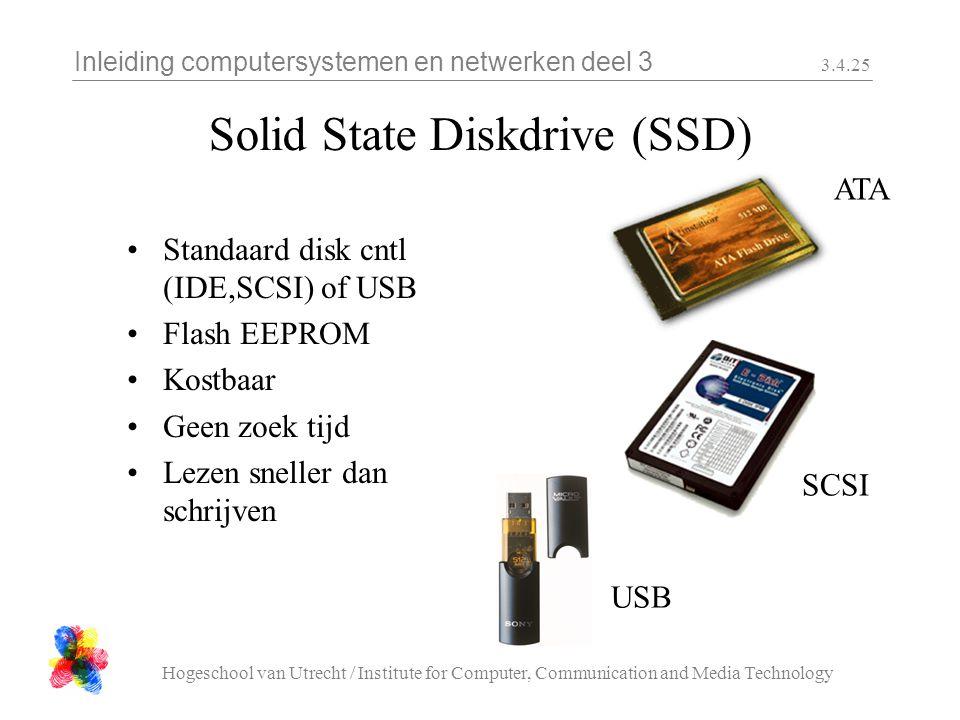 Inleiding computersystemen en netwerken deel 3 Hogeschool van Utrecht / Institute for Computer, Communication and Media Technology 3.4.25 Solid State Diskdrive (SSD) Standaard disk cntl (IDE,SCSI) of USB Flash EEPROM Kostbaar Geen zoek tijd Lezen sneller dan schrijven SCSI ATA USB