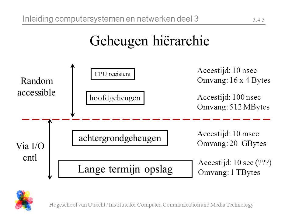 Inleiding computersystemen en netwerken deel 3 Hogeschool van Utrecht / Institute for Computer, Communication and Media Technology 3.4.3 Geheugen hiërarchie CPU registers hoofdgeheugen achtergrondgeheugen Lange termijn opslag Accestijd: 10 nsec Omvang: 16 x 4 Bytes Accestijd: 100 nsec Omvang: 512 MBytes Accestijd: 10 msec Omvang: 20 GBytes Accestijd: 10 sec ( ) Omvang: 1 TBytes Random accessible Via I/O cntl