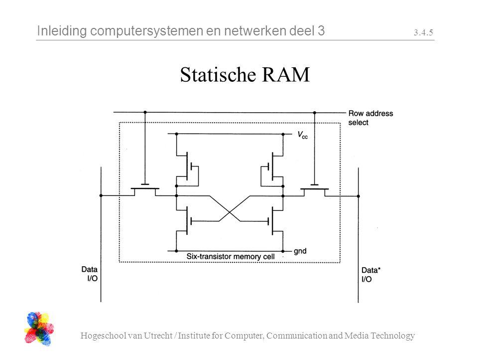 Inleiding computersystemen en netwerken deel 3 Hogeschool van Utrecht / Institute for Computer, Communication and Media Technology 3.4.6 Dynamische RAM a0 am data RAS* CAS* rowrow Column r/w geheugencel bestaande uit één transistor