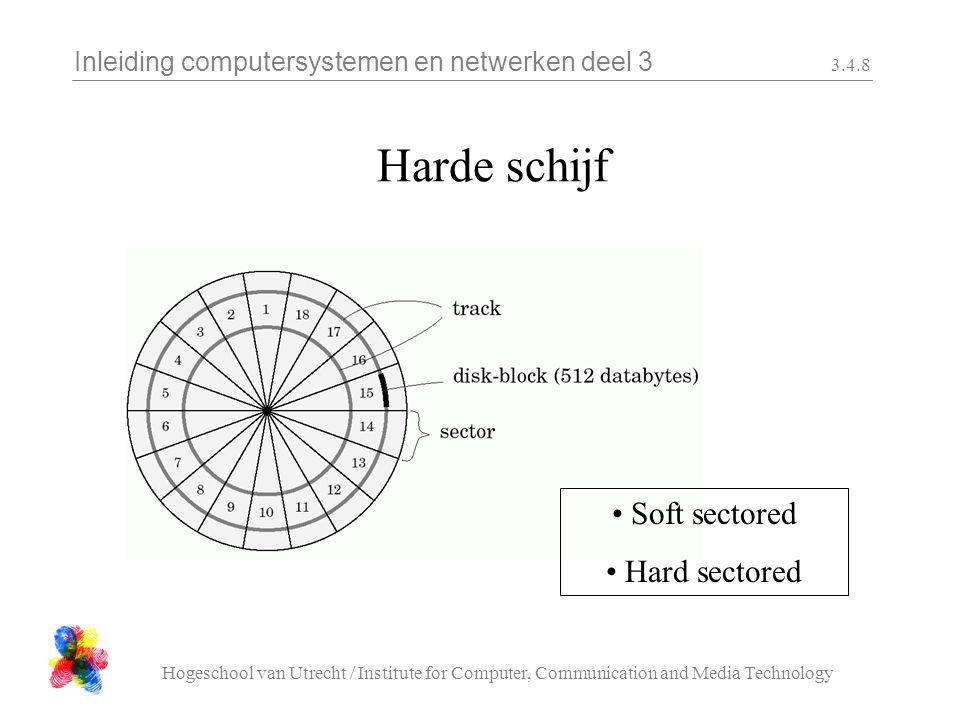 Inleiding computersystemen en netwerken deel 3 Hogeschool van Utrecht / Institute for Computer, Communication and Media Technology 3.4.19 RAID 0 = striping: informatie verdelen,meerdere schijven zien als 1 grotere + geen overhead, + snellere random access - geen winst in betrouwbaarheid