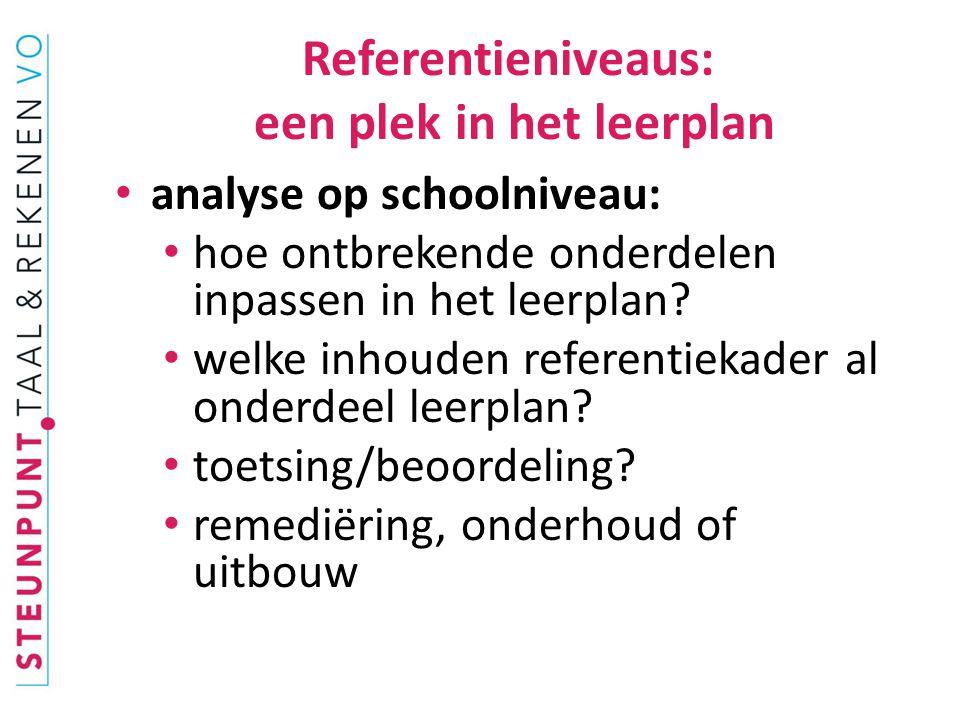 Referentieniveaus: een plek in het leerplan analyse op schoolniveau: hoe ontbrekende onderdelen inpassen in het leerplan.