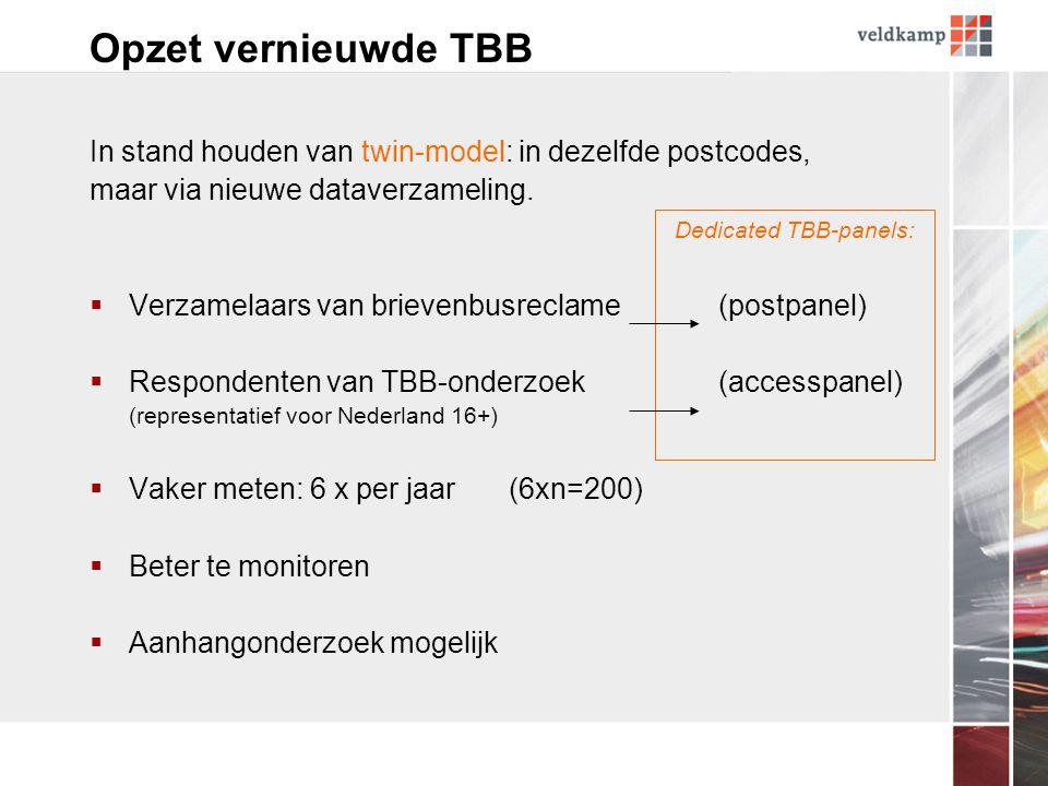 In stand houden van twin-model: in dezelfde postcodes, maar via nieuwe dataverzameling.