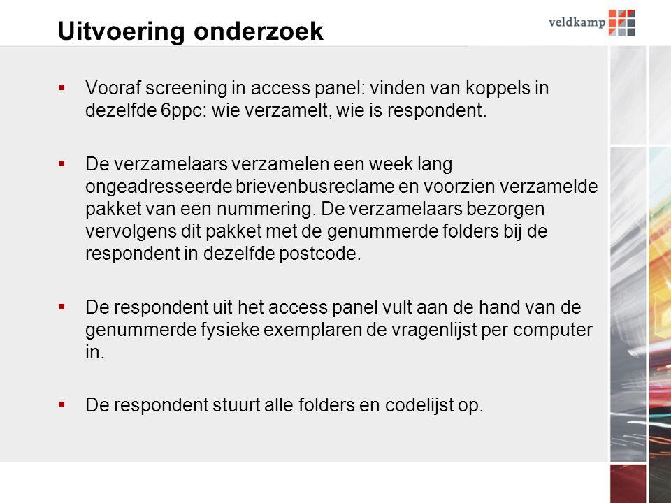  Vooraf screening in access panel: vinden van koppels in dezelfde 6ppc: wie verzamelt, wie is respondent.