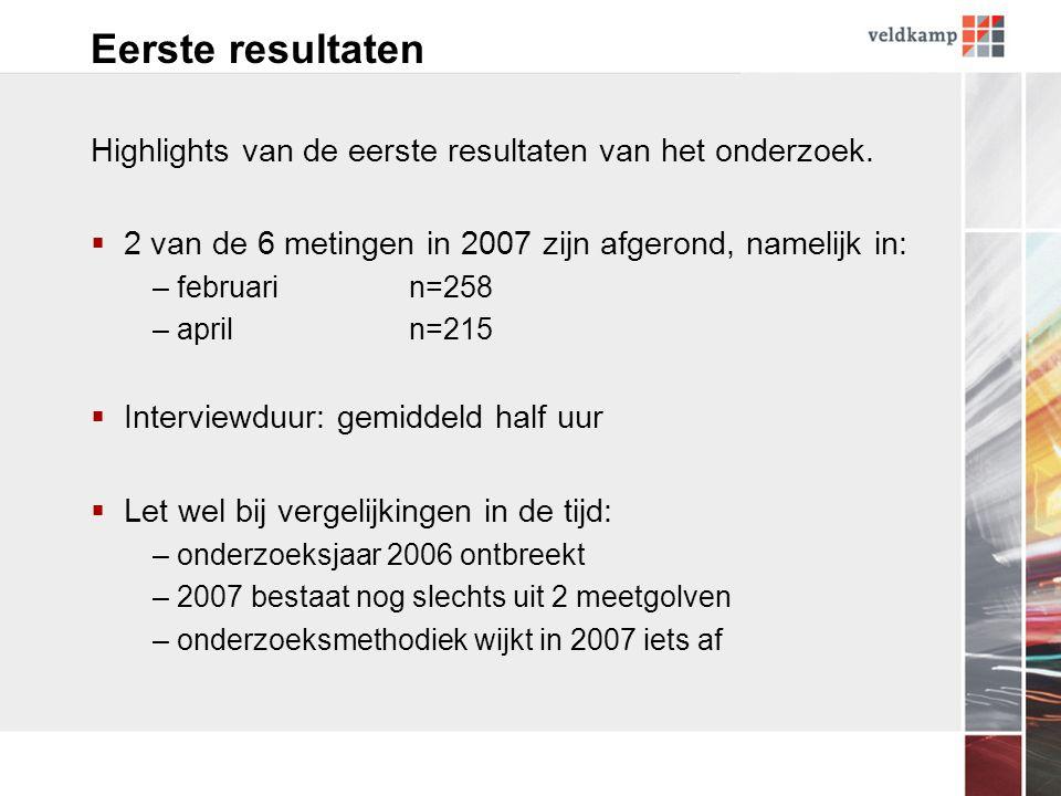 Eerste resultaten Highlights van de eerste resultaten van het onderzoek.