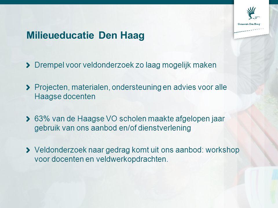 Milieueducatie Den Haag Drempel voor veldonderzoek zo laag mogelijk maken Projecten, materialen, ondersteuning en advies voor alle Haagse docenten 63%
