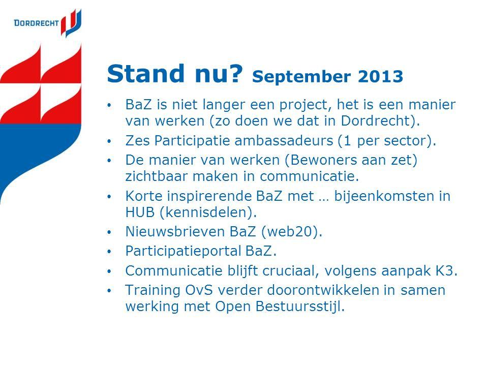 Stand nu? September 2013 BaZ is niet langer een project, het is een manier van werken (zo doen we dat in Dordrecht). Zes Participatie ambassadeurs (1