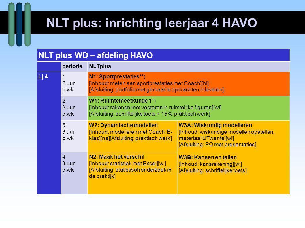 NLT plus: inrichting leerjaar 4 HAVO NLT plus WD – afdeling HAVO periodeNLTplus Lj 41 2 uur p.wk N1: Sportprestaties**) [Inhoud: meten aan sportpresta