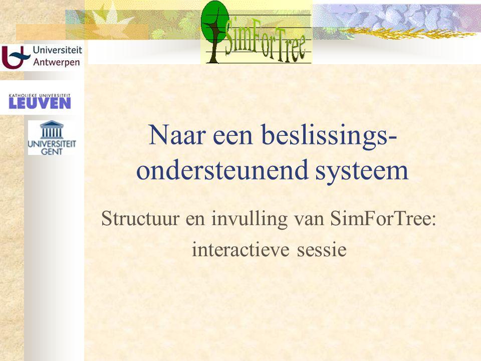 Gebruikersinterface Eindgebruikers ModelinputModeloutput ANAFORE MODEL Wetenschap- pelijke SimForTree (op schaal van een bosbestand)