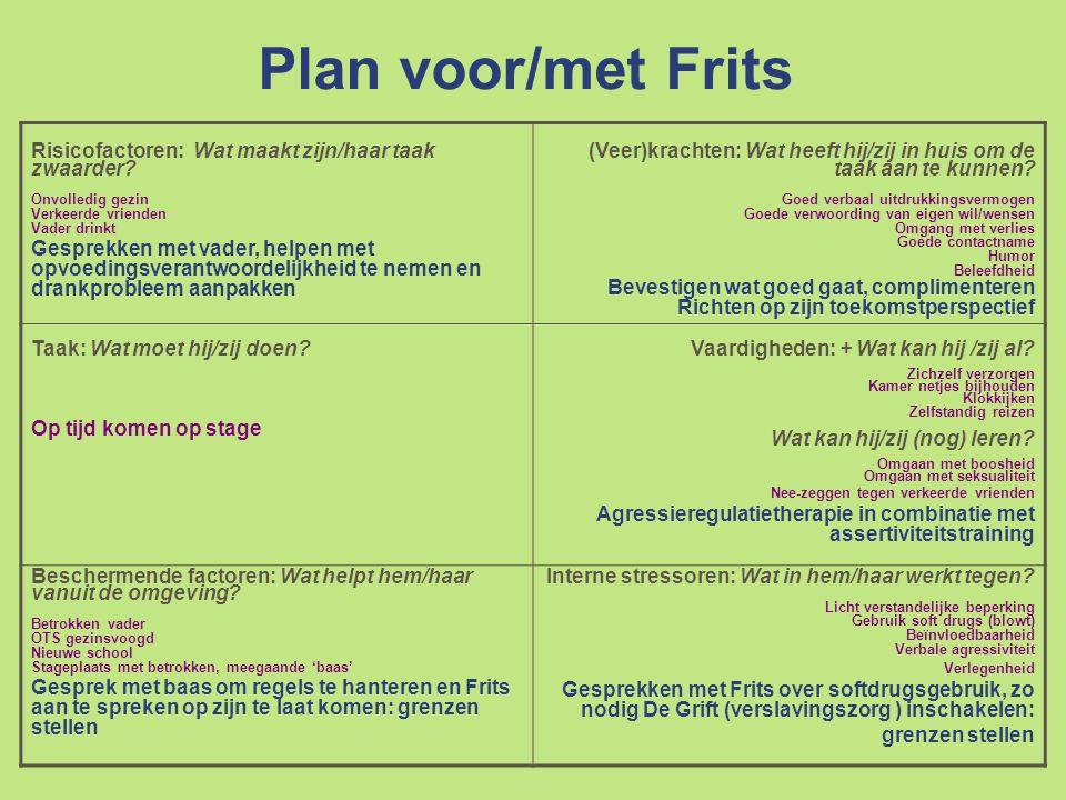 Plan voor/met Frits Risicofactoren: Wat maakt zijn/haar taak zwaarder.