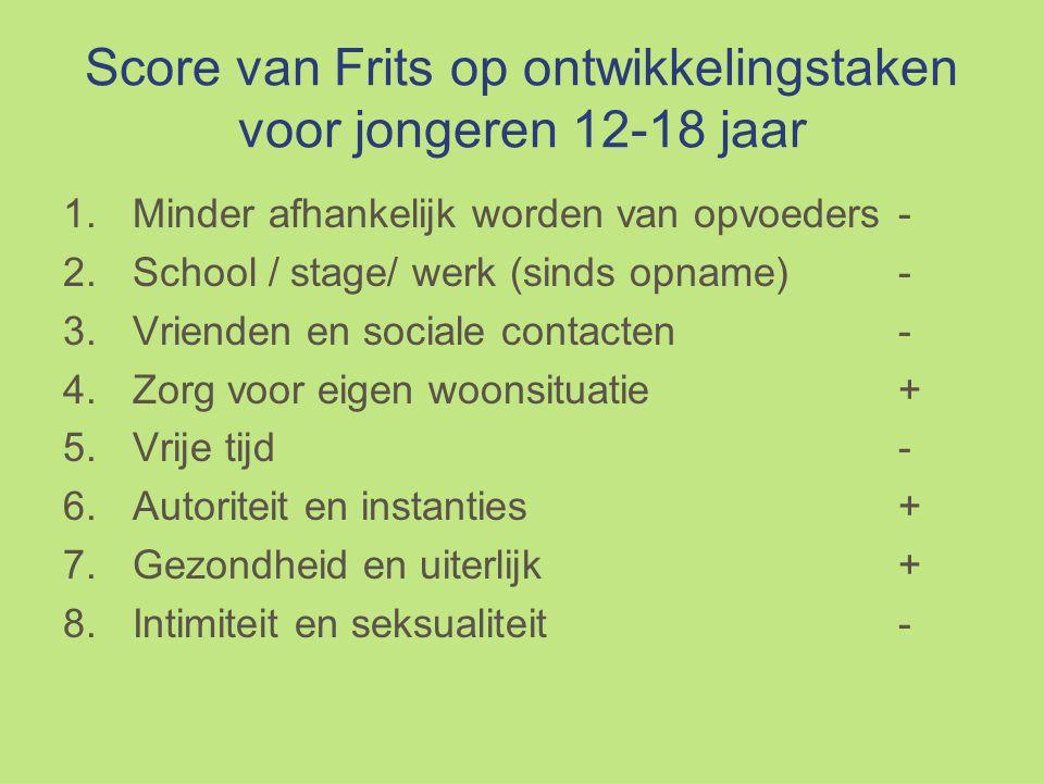 Score van Frits op ontwikkelingstaken voor jongeren 12-18 jaar 1.Minder afhankelijk worden van opvoeders- 2.School / stage/ werk (sinds opname)- 3.Vrienden en sociale contacten- 4.Zorg voor eigen woonsituatie+ 5.Vrije tijd- 6.Autoriteit en instanties+ 7.Gezondheid en uiterlijk+ 8.Intimiteit en seksualiteit-
