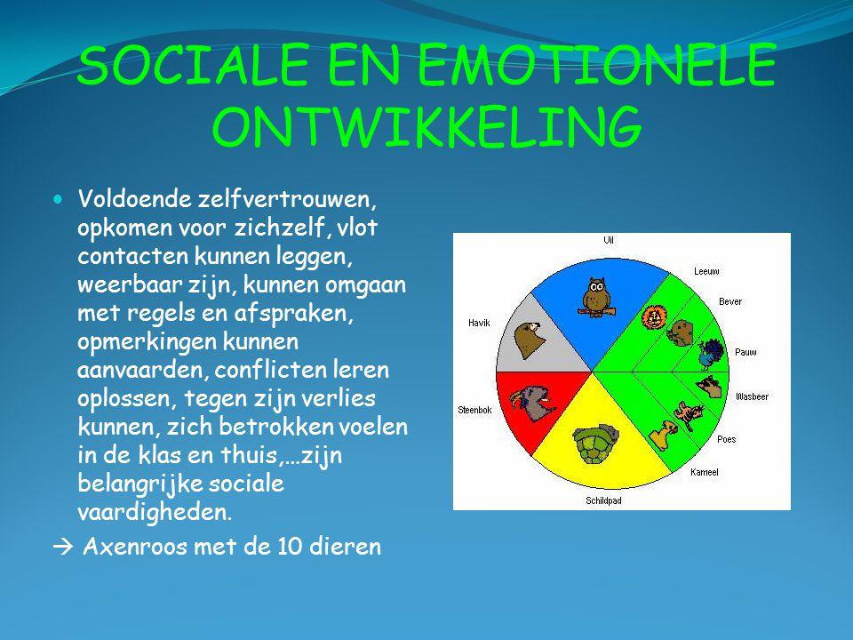 SOCIALE EN EMOTIONELE ONTWIKKELING Voldoende zelfvertrouwen, opkomen voor zichzelf, vlot contacten kunnen leggen, weerbaar zijn, kunnen omgaan met reg