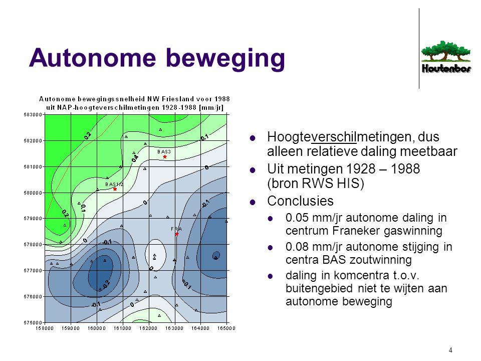 4 Autonome beweging Hoogteverschilmetingen, dus alleen relatieve daling meetbaar Uit metingen 1928 – 1988 (bron RWS HIS) Conclusies 0.05 mm/jr autonom
