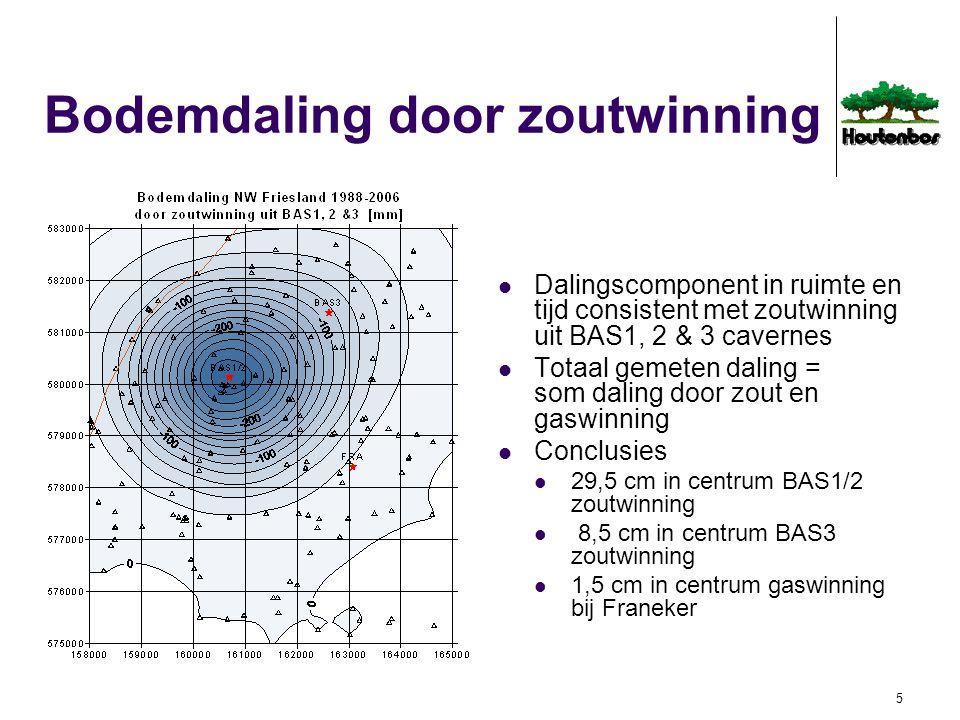 5 Bodemdaling door zoutwinning Dalingscomponent in ruimte en tijd consistent met zoutwinning uit BAS1, 2 & 3 cavernes Totaal gemeten daling = som dali