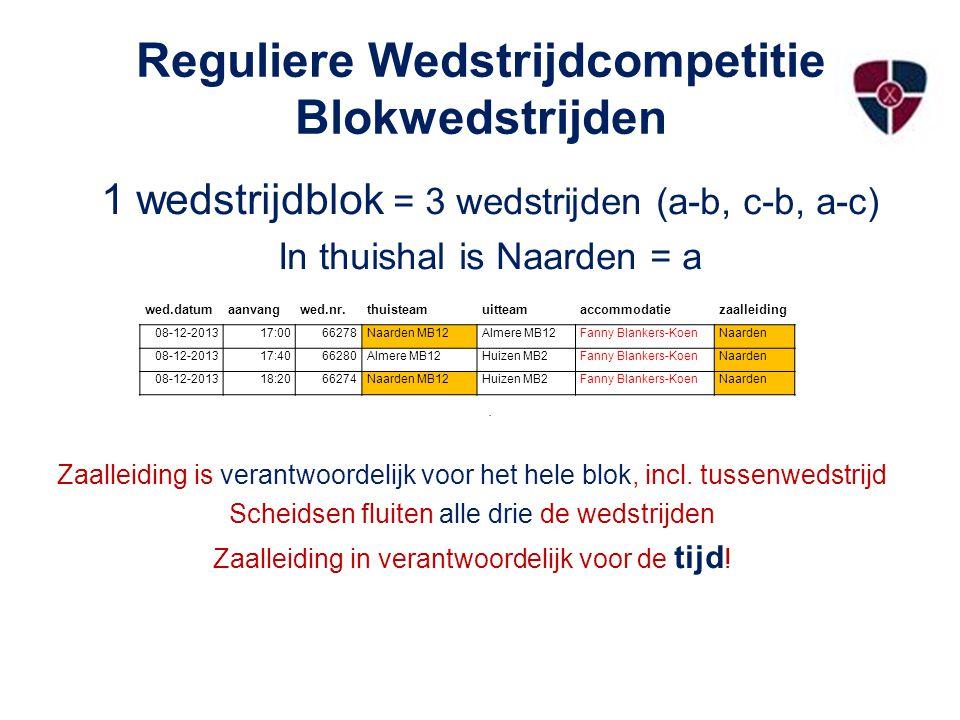 Reguliere Wedstrijdcompetitie Blokwedstrijden 1 wedstrijdblok = 3 wedstrijden (a-b, c-b, a-c) In thuishal is Naarden = a.