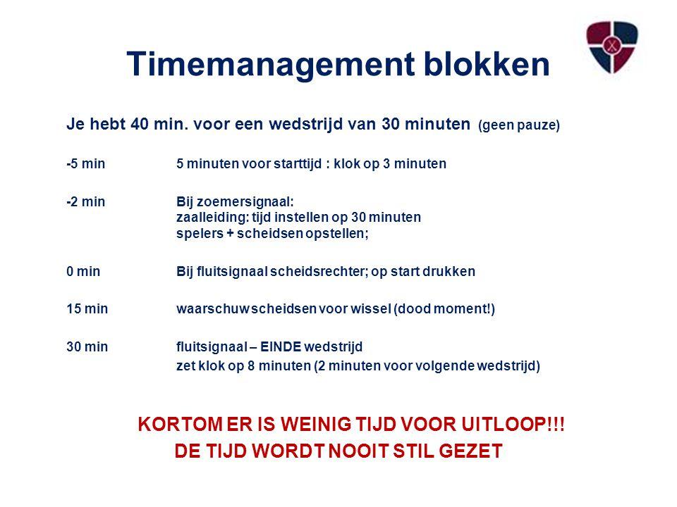 Timemanagement blokken Je hebt 40 min.