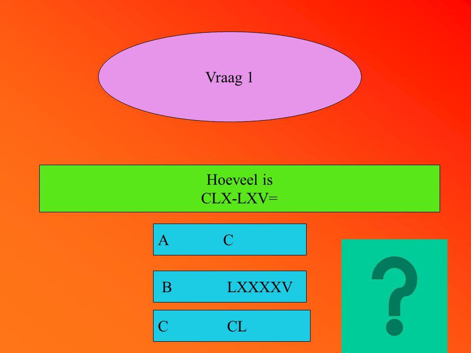 We gaan nu naar de quiz. U krijg 5 vragen over Romeinse tijd. Als u een vraag niet weet kan u altijd het antwoord terug vinden in de tekst. Veel succe
