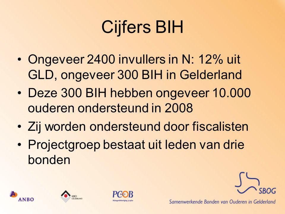 Cijfers BIH Ongeveer 2400 invullers in N: 12% uit GLD, ongeveer 300 BIH in Gelderland Deze 300 BIH hebben ongeveer 10.000 ouderen ondersteund in 2008