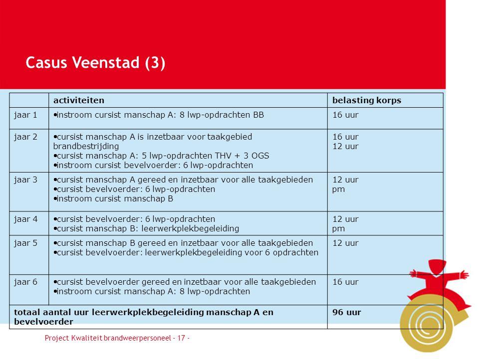 Besluit17 Project Kwaliteit brandweerpersoneel - 17 - Casus Veenstad (3) activiteitenbelasting korps jaar 1 instroom cursist manschap A: 8 lwp-opdrac