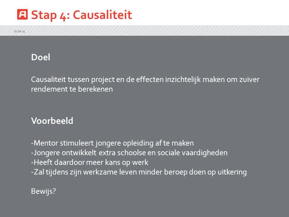 Stap 4: Causaliteit SLIDE 15 Doel Causaliteit tussen project en de effecten inzichtelijk maken om zuiver rendement te berekenen Voorbeeld -Mentor stim