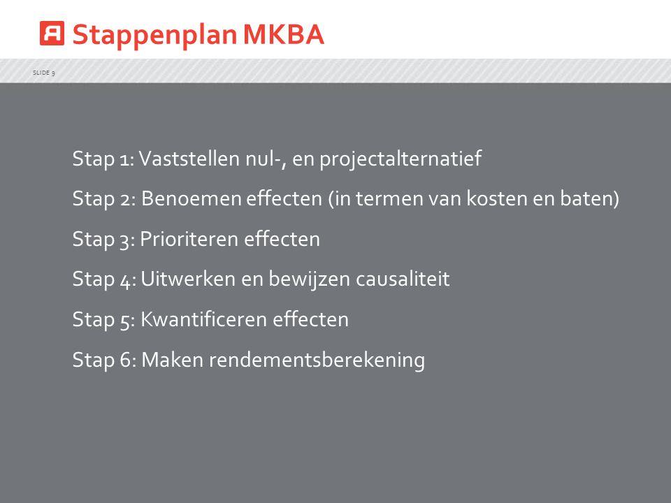 Stappenplan MKBA SLIDE 9 Stap 1: Vaststellen nul-, en projectalternatief Stap 2: Benoemen effecten (in termen van kosten en baten) Stap 3: Prioriteren effecten Stap 4: Uitwerken en bewijzen causaliteit Stap 5: Kwantificeren effecten Stap 6: Maken rendementsberekening