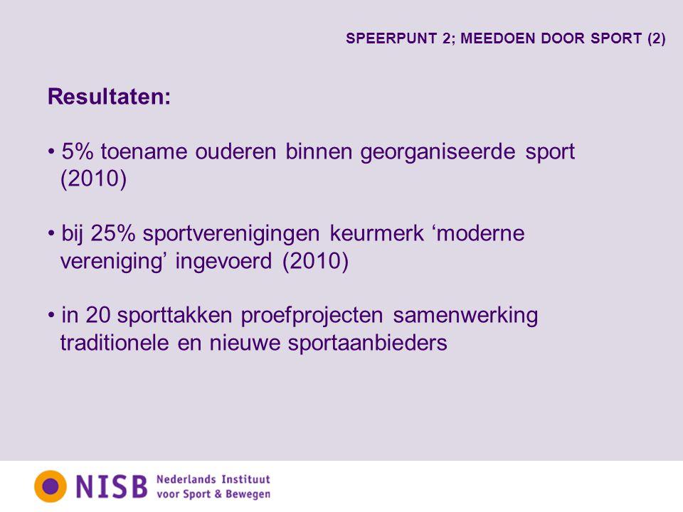 SPEERPUNT 2; MEEDOEN DOOR SPORT (2) Resultaten: 5% toename ouderen binnen georganiseerde sport (2010) bij 25% sportverenigingen keurmerk 'moderne vereniging' ingevoerd (2010) in 20 sporttakken proefprojecten samenwerking traditionele en nieuwe sportaanbieders