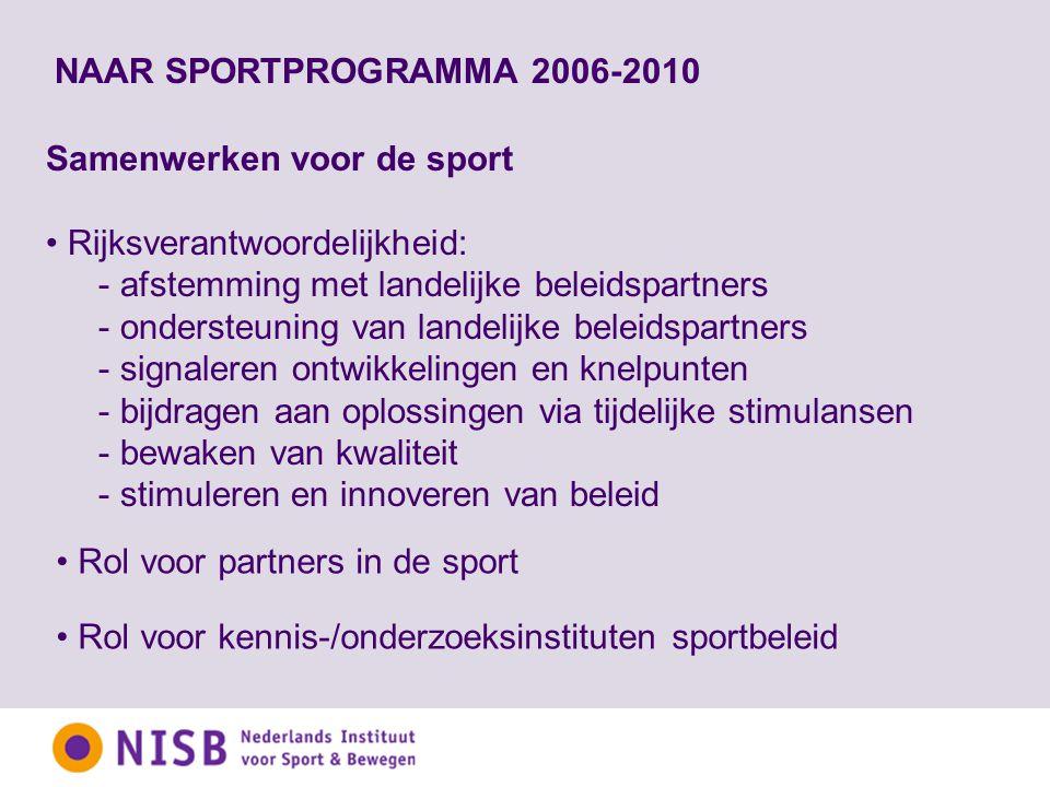 NAAR SPORTPROGRAMMA 2006-2010 Samenwerken voor de sport Rijksverantwoordelijkheid: - afstemming met landelijke beleidspartners - ondersteuning van landelijke beleidspartners - signaleren ontwikkelingen en knelpunten - bijdragen aan oplossingen via tijdelijke stimulansen - bewaken van kwaliteit - stimuleren en innoveren van beleid Rol voor partners in de sport Rol voor kennis-/onderzoeksinstituten sportbeleid