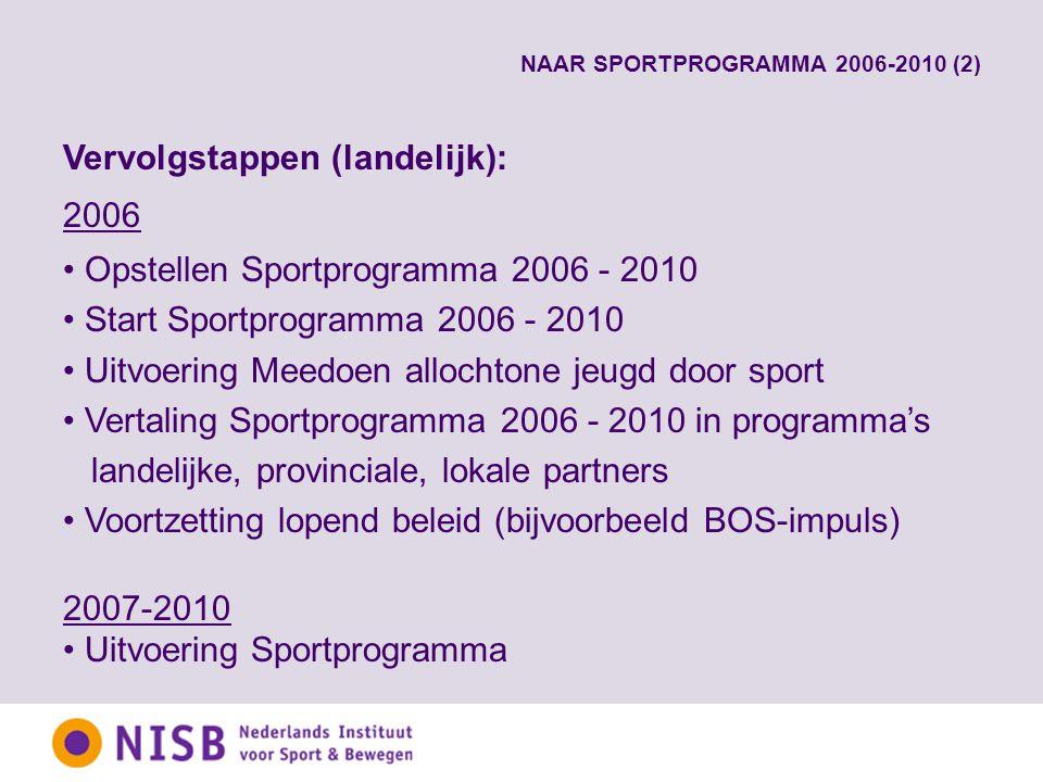NAAR SPORTPROGRAMMA 2006-2010 (2) Vervolgstappen (landelijk): 2006 Opstellen Sportprogramma 2006 - 2010 Start Sportprogramma 2006 - 2010 Uitvoering Meedoen allochtone jeugd door sport Vertaling Sportprogramma 2006 - 2010 in programma's landelijke, provinciale, lokale partners Voortzetting lopend beleid (bijvoorbeeld BOS-impuls) 2007-2010 Uitvoering Sportprogramma