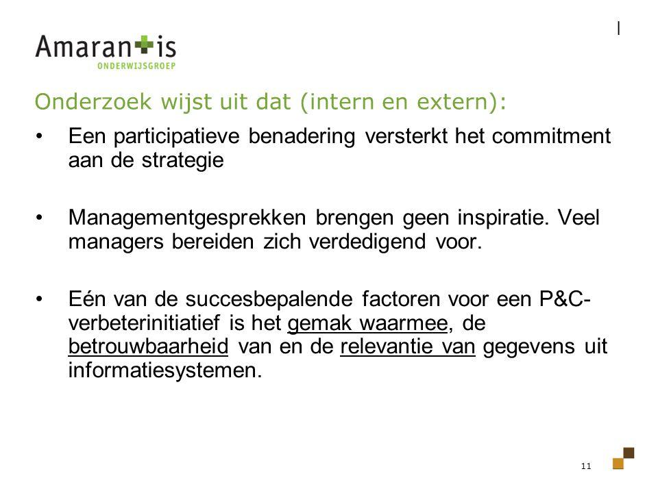 11 Een participatieve benadering versterkt het commitment aan de strategie Managementgesprekken brengen geen inspiratie. Veel managers bereiden zich v
