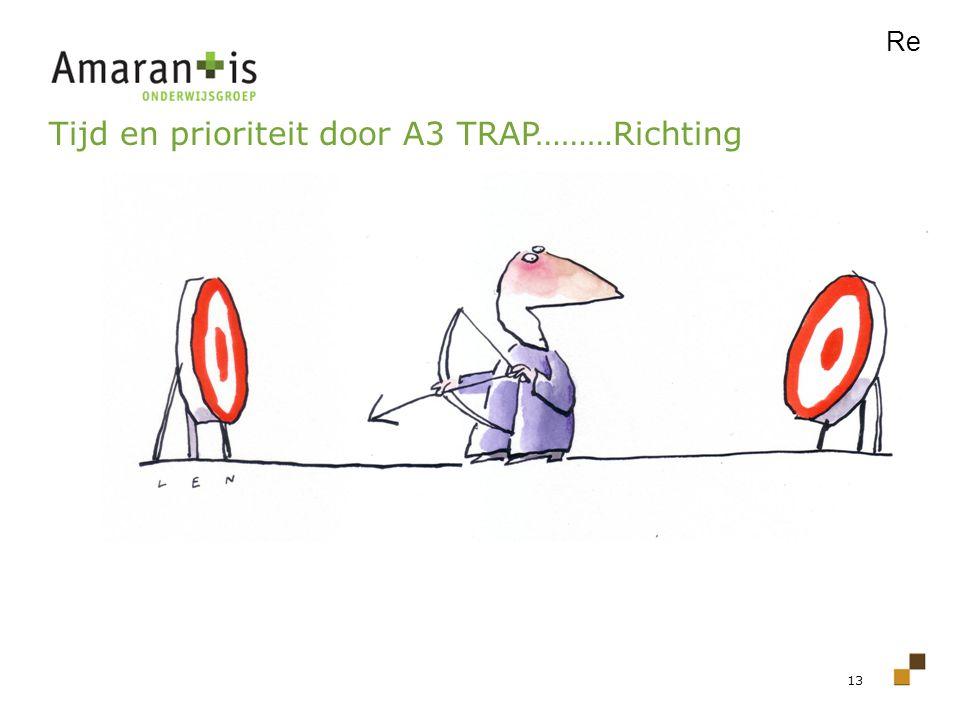 13 Tijd en prioriteit door A3 TRAP………Richting Re