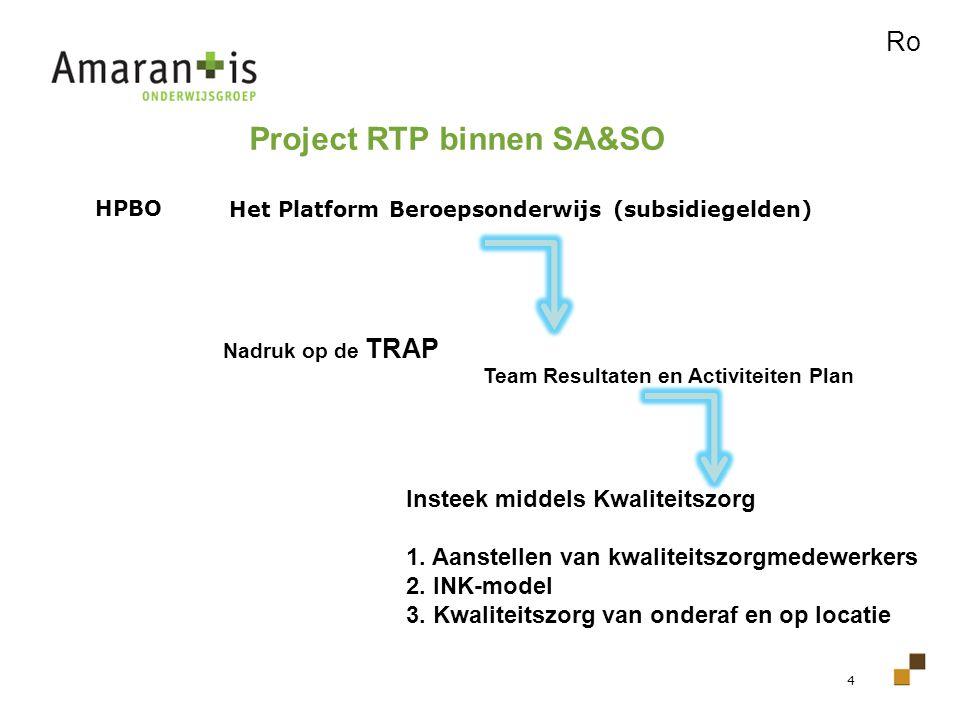 4 HPBO Nadruk op de TRAP Het Platform Beroepsonderwijs (subsidiegelden) Team Resultaten en Activiteiten Plan Insteek middels Kwaliteitszorg 1. Aanstel