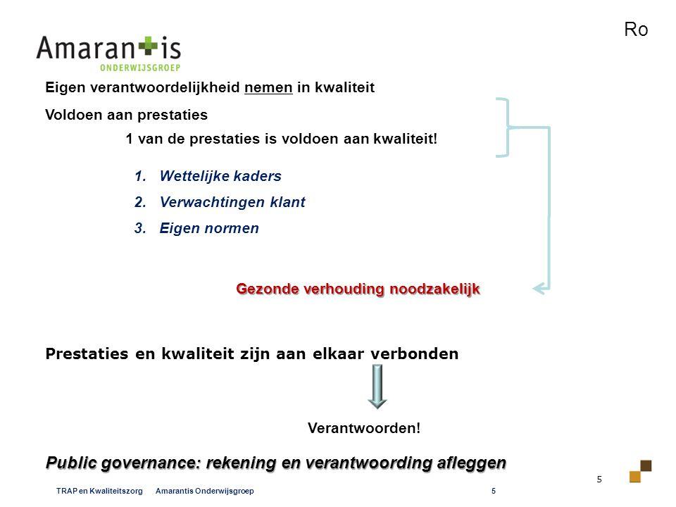 5 TRAP en Kwaliteitszorg Amarantis Onderwijsgroep5 Eigen verantwoordelijkheid nemen in kwaliteit Voldoen aan prestaties 1 van de prestaties is voldoen