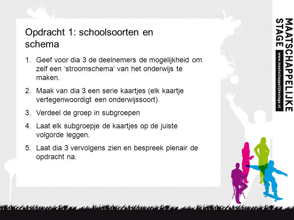 Opdracht 1: schoolsoorten en schema 1.Geef voor dia 3 de deelnemers de mogelijkheid om zelf een 'stroomschema' van het onderwijs te maken.