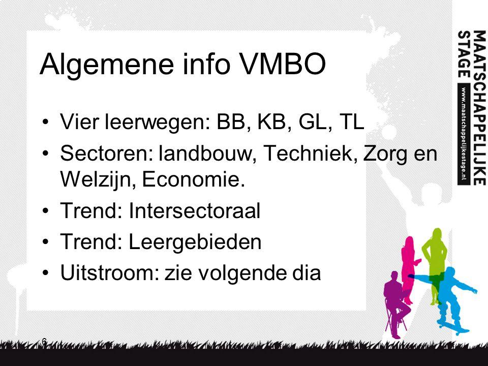 6 Algemene info VMBO Vier leerwegen: BB, KB, GL, TL Sectoren: landbouw, Techniek, Zorg en Welzijn, Economie.