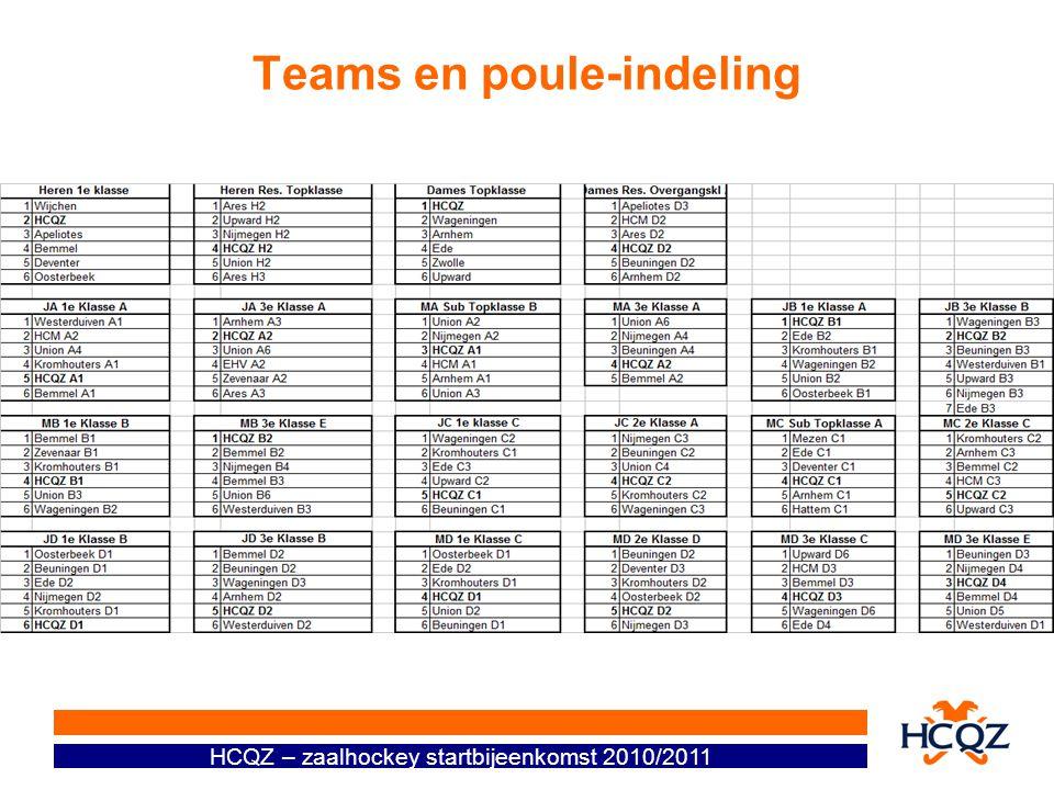 HCQZ – zaalhockey startbijeenkomst 2010/2011 Teams en poule-indeling