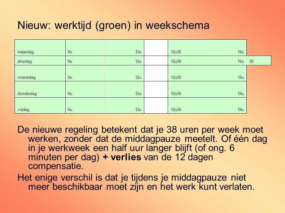 Nieuw: werktijd (groen) in weekschema De nieuwe regeling betekent dat je 38 uren per week moet werken, zonder dat de middagpauze meetelt.