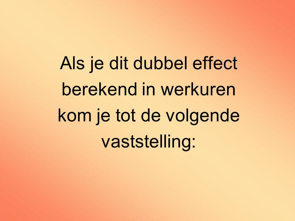 Als je dit dubbel effect berekend in werkuren kom je tot de volgende vaststelling:
