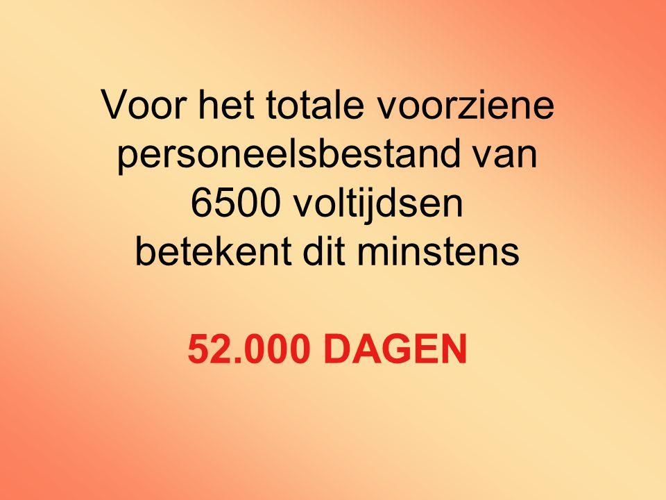 Voor het totale voorziene personeelsbestand van 6500 voltijdsen betekent dit minstens 52.000 DAGEN