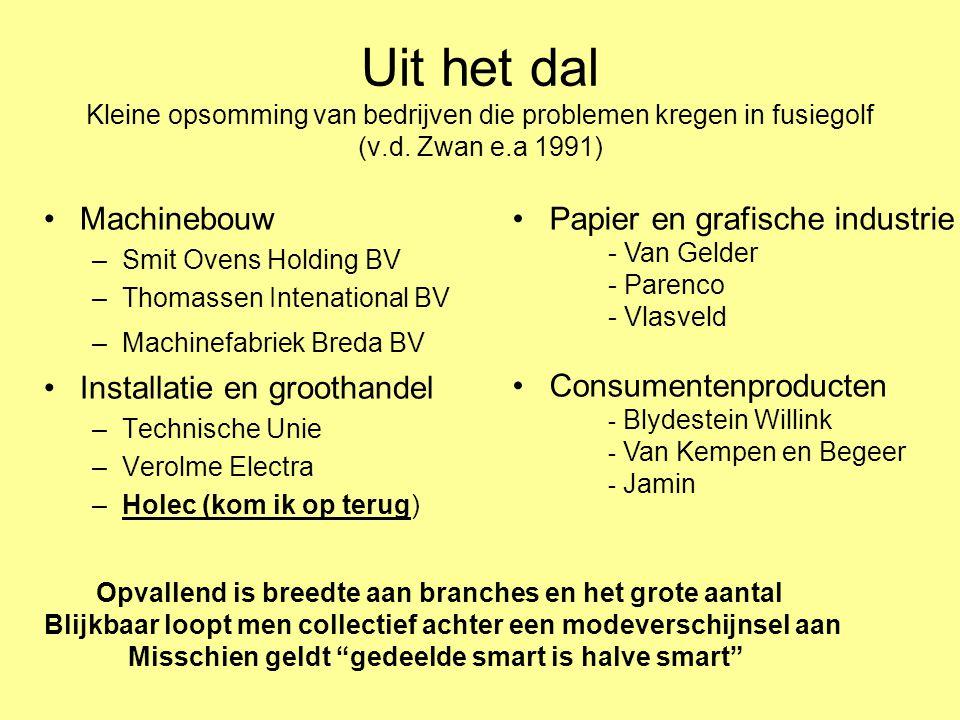 Uit het dal Kleine opsomming van bedrijven die problemen kregen in fusiegolf (v.d. Zwan e.a 1991) Machinebouw –Smit Ovens Holding BV –Thomassen Intena