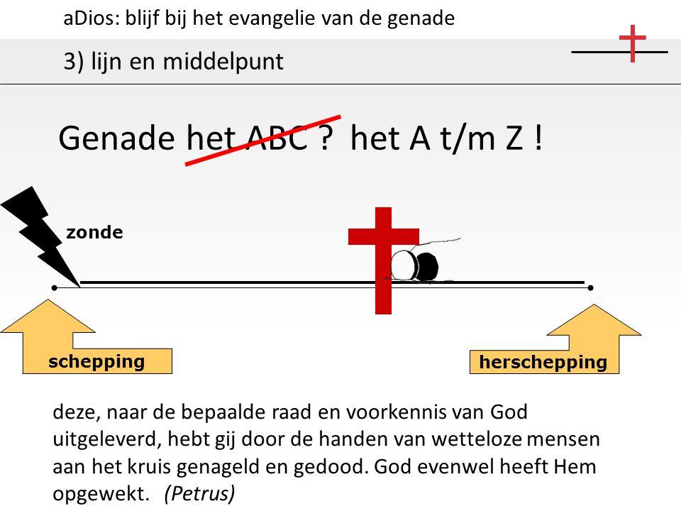 aDios: blijf bij het evangelie van de genade 3) lijn en middelpunt Genade het ABC ? het A t/m Z ! schepping herschepping zonde deze, naar de bepaalde