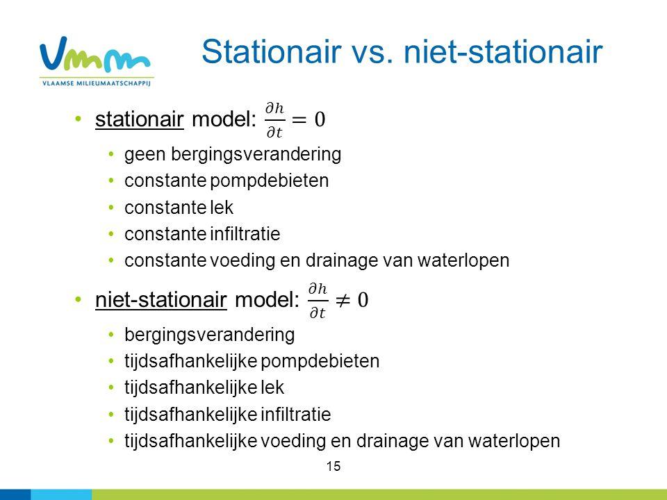15 Stationair vs. niet-stationair