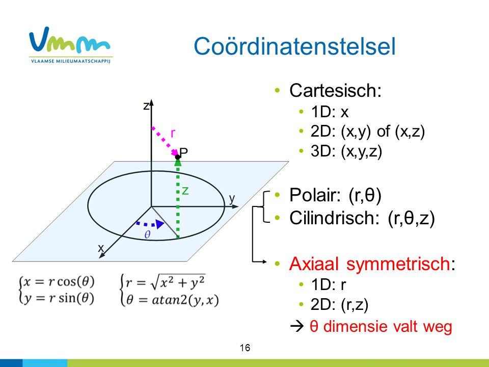 16 Coördinatenstelsel Cartesisch: 1D: x 2D: (x,y) of (x,z) 3D: (x,y,z) Polair: (r,θ) Cilindrisch: (r,θ,z) Axiaal symmetrisch: 1D: r 2D: (r,z)  θ dimensie valt weg