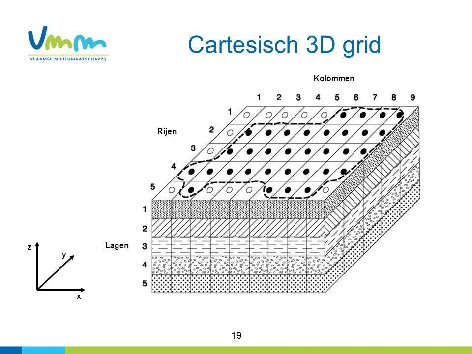 19 Cartesisch 3D grid Lagen Rijen Kolommen z x y