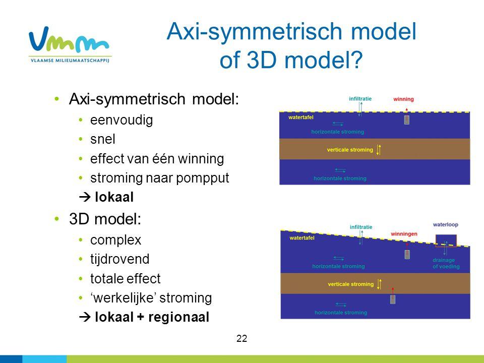 22 Axi-symmetrisch model of 3D model.