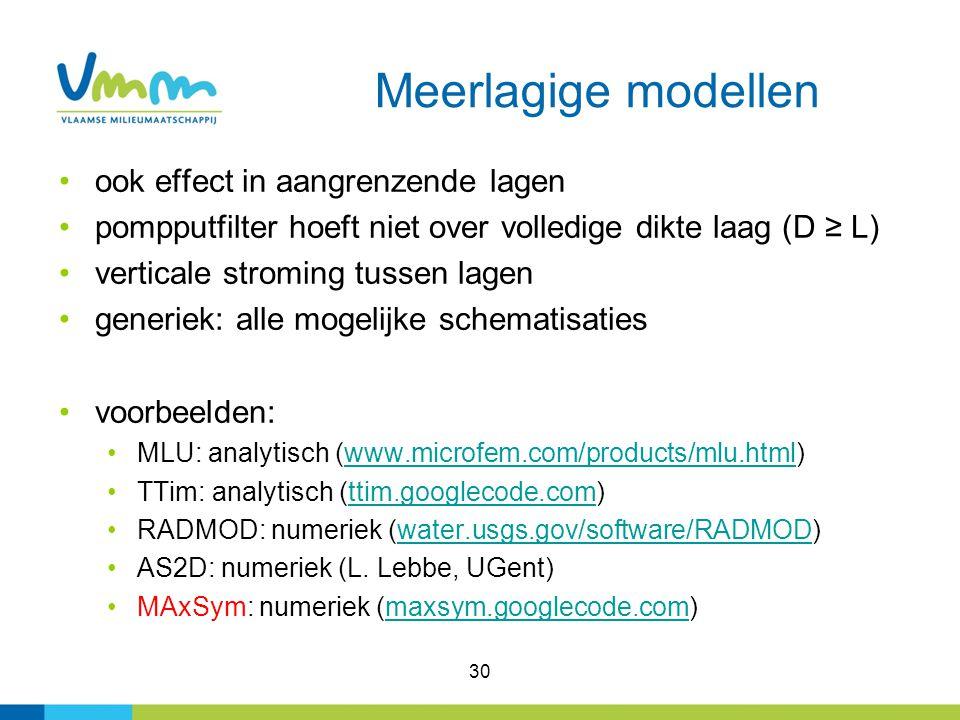 30 Meerlagige modellen ook effect in aangrenzende lagen pompputfilter hoeft niet over volledige dikte laag (D ≥ L) verticale stroming tussen lagen generiek: alle mogelijke schematisaties voorbeelden: MLU: analytisch (www.microfem.com/products/mlu.html)www.microfem.com/products/mlu.html TTim: analytisch (ttim.googlecode.com)ttim.googlecode.com RADMOD: numeriek (water.usgs.gov/software/RADMOD)water.usgs.gov/software/RADMOD AS2D: numeriek (L.