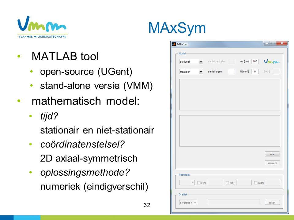 32 MAxSym MATLAB tool open-source (UGent) stand-alone versie (VMM) mathematisch model: tijd.